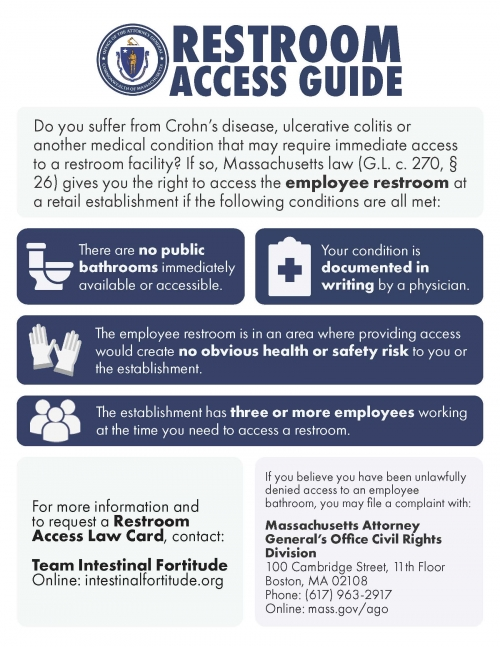 Patient Access Guide