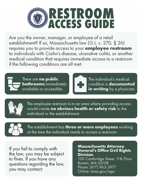 Retail Access Guide